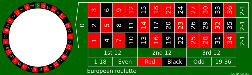 European-Roulette-ok