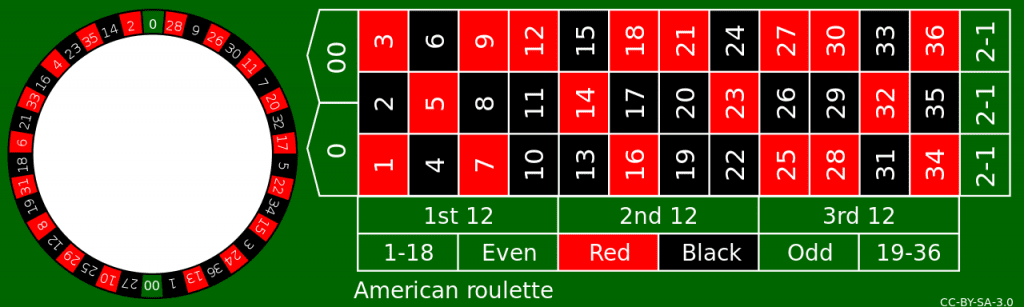 American-Roulette-ok